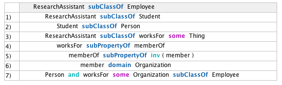 A laconic justification for ReseachAssistant subClassOf Employee